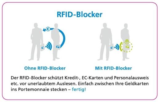 Rfid Blocker Sinnvoll